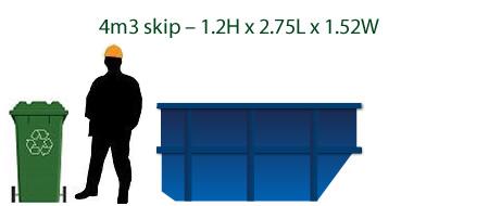 4 cubic meter skip bin