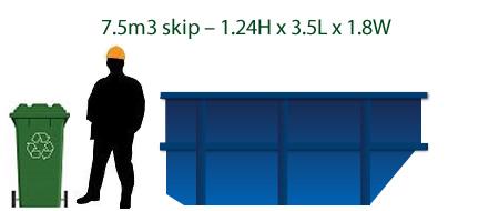 7.5 m3 skip bins