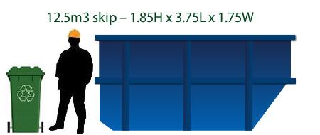 12.5 metre skip bin